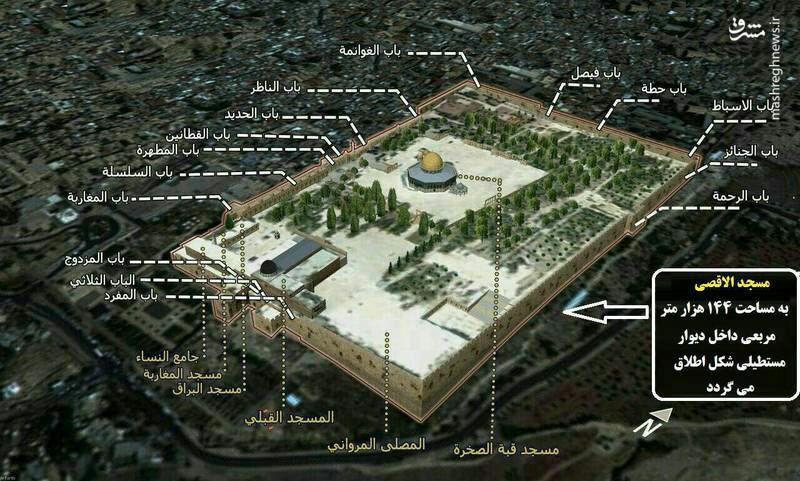 مسجدالأقصی